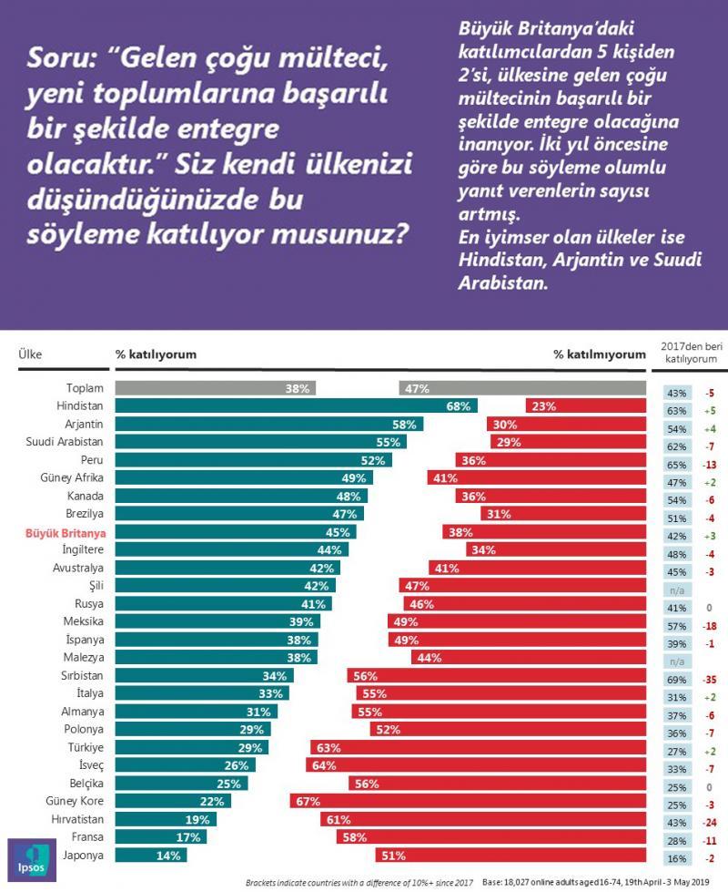 mülteci anketi ipsos edited