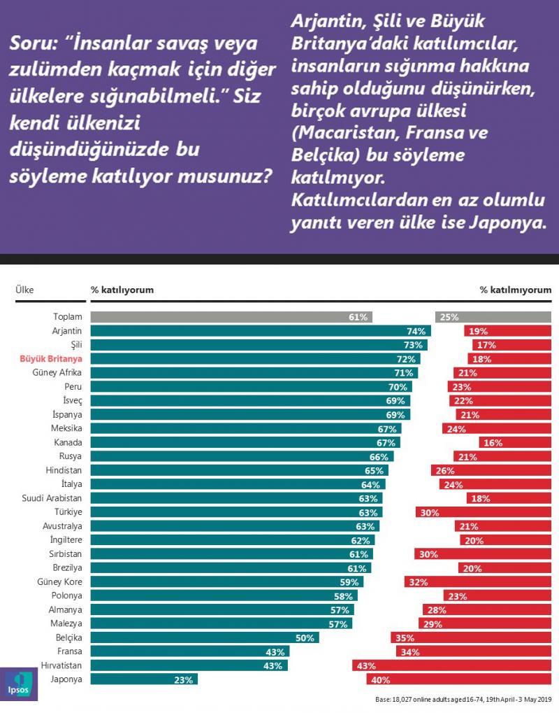 mülteci anketi ipsos edited 2