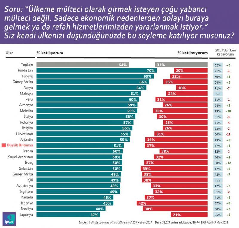 mülteci anketi ipsos edited 4