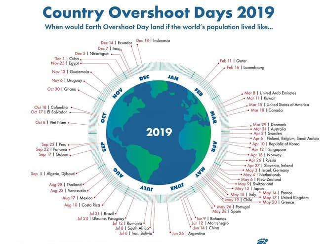 earth overshoot day.jpg