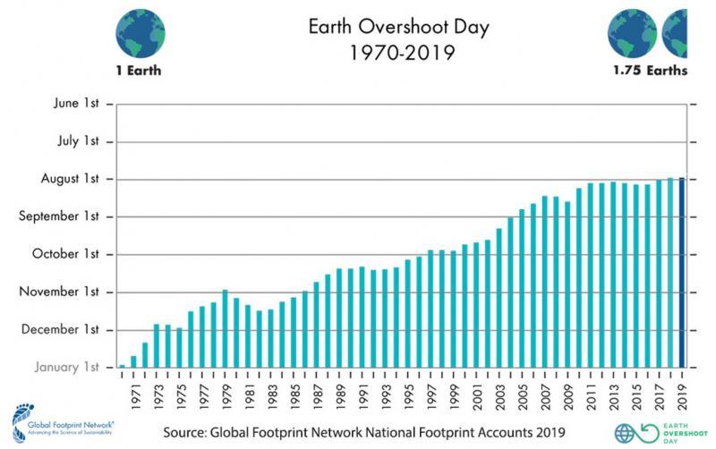 earth overshoot day1.jpg