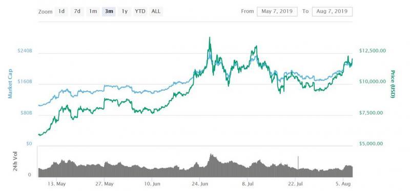 Bitcoin Haziran.jpg