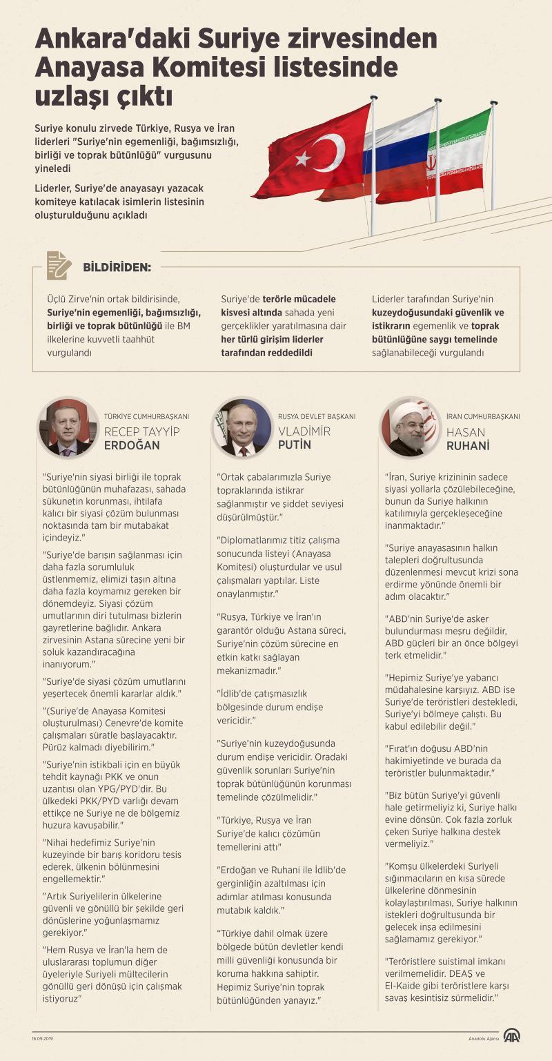 üçlü-zirve-uzlaşı-infografik-AA.jpg