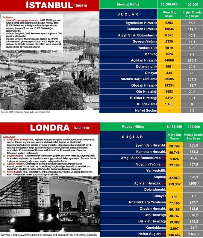 Londra istanbul suç.jpg