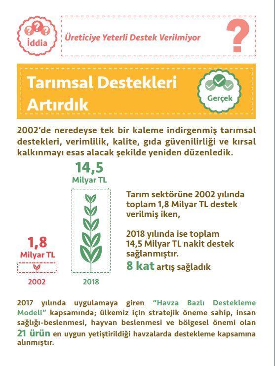 tarımsal destek.JPG