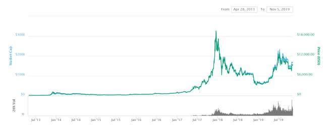 bitcoin-price-chart-history.jpg