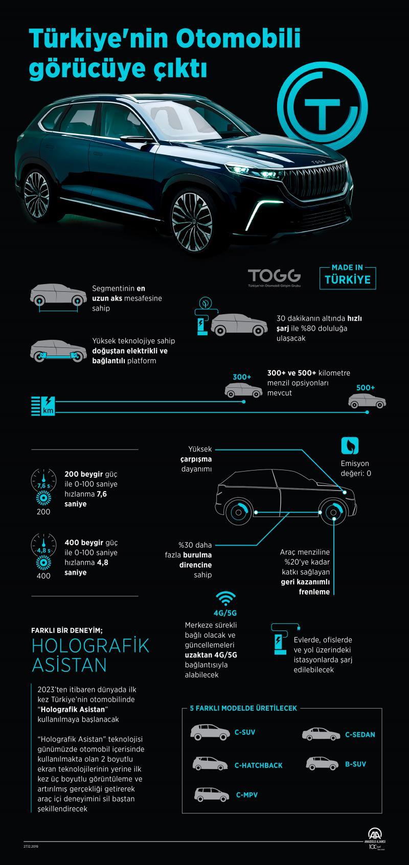otomobil info.jpg
