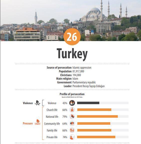 turkiye 2.JPG