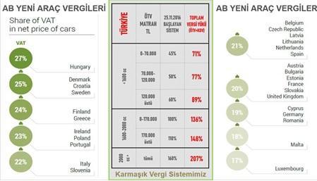 Vergi oranları OYDER.jpg