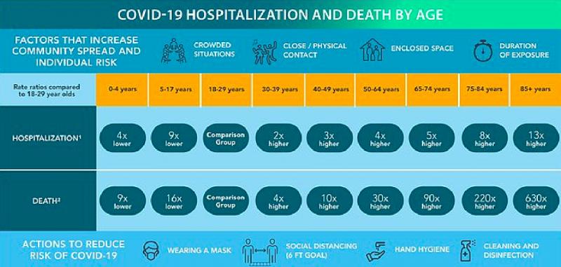 CDC verileri.png