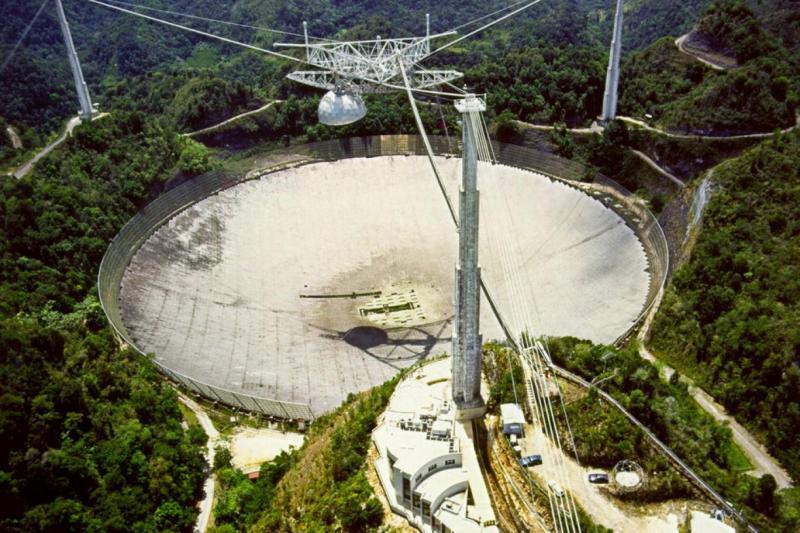 (Ulusal Astronomi ve İyonosfer Merkezi, NAIC).jpg