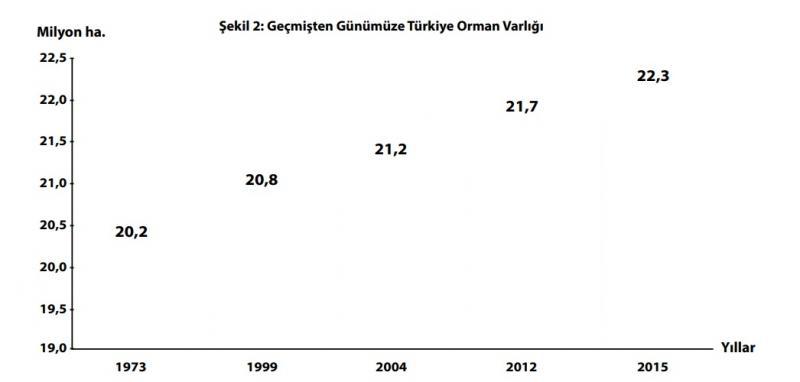 OGM verileri 1.jpg