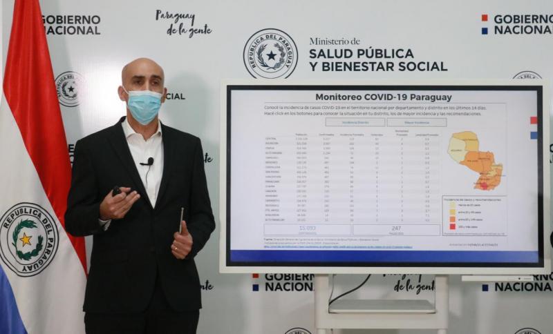Paraguay Sağlık Bakanı Julio Mazzoleni.jpg