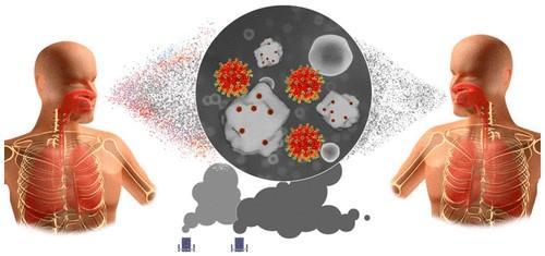 Şekil 6. Kovid-19 virüsünün yayılması ve bulaşması .jpg