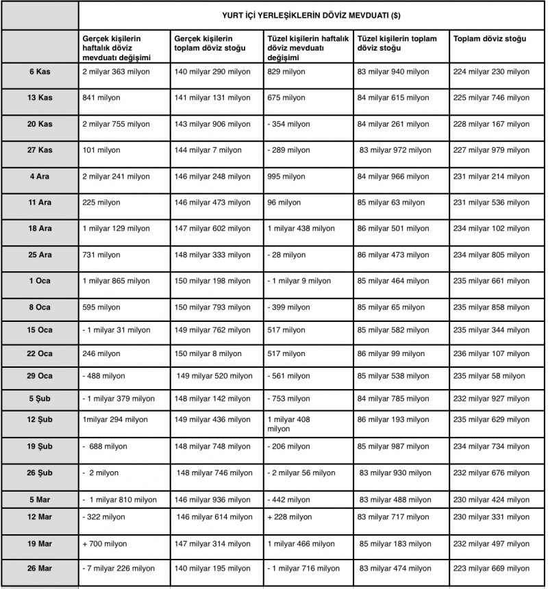 Ekran Resmi 2021-04-02 03.09.26.png