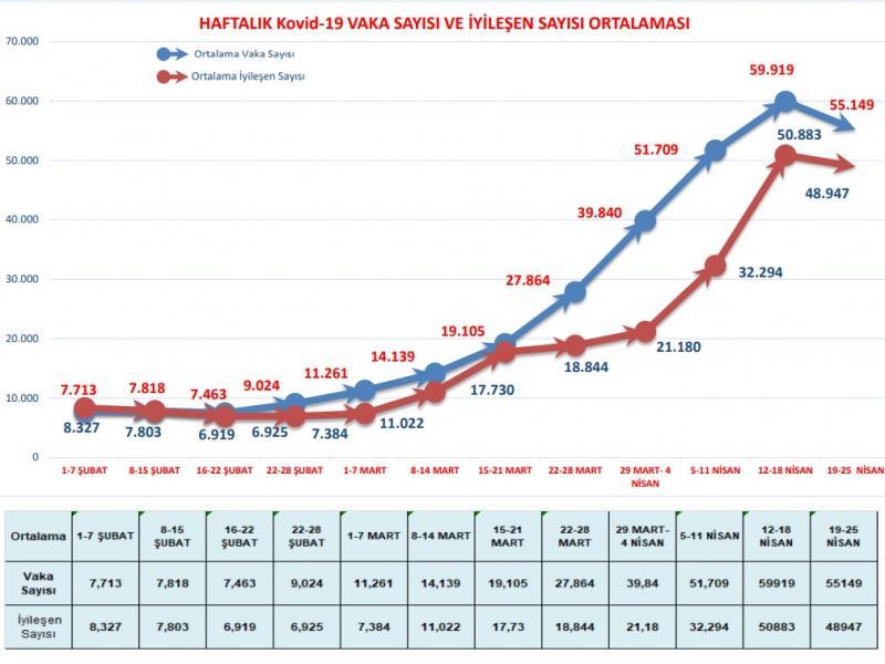 Türk Yoğun Bakım Derneği grafik.jpg