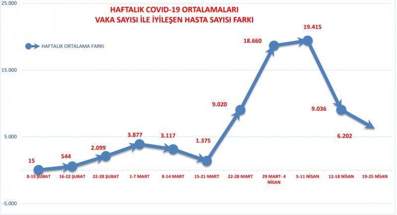 Türk Yoğun Bakım Derneği grafik 2.jpg