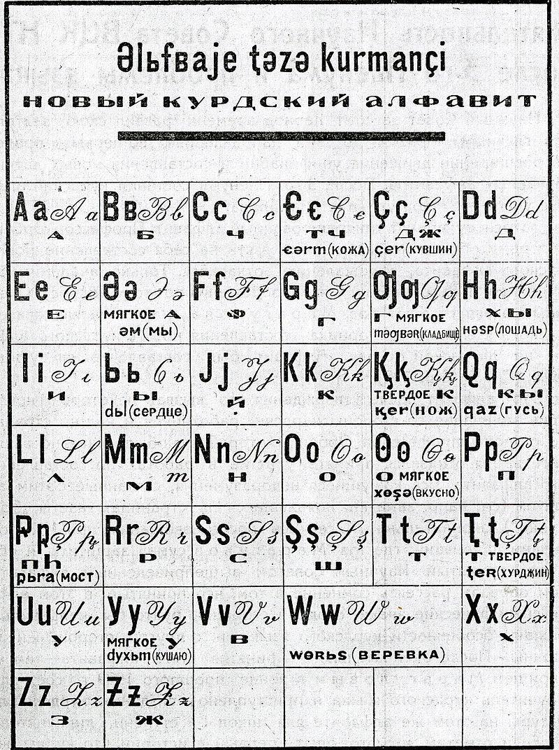 Şemo ile Marogulov tarafından Latin harfleriyle oluşturulan Kürtçe lfabe, 1929.jpg