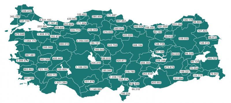 Türkiye'deki illere göre aşılanma oranları