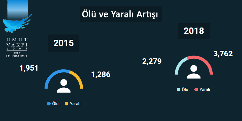 2015-2018 YILLARI ARTIS.png
