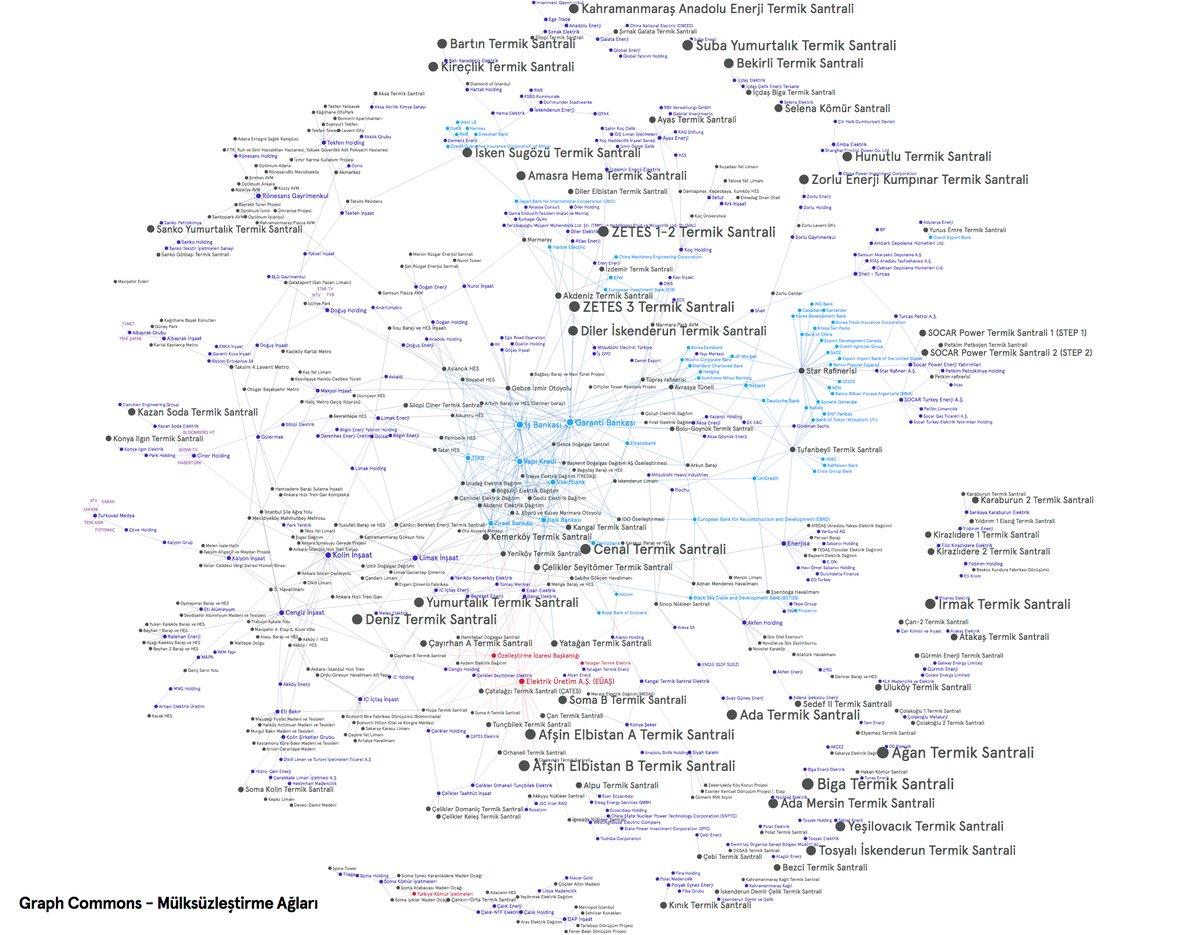 Termik santral haritası