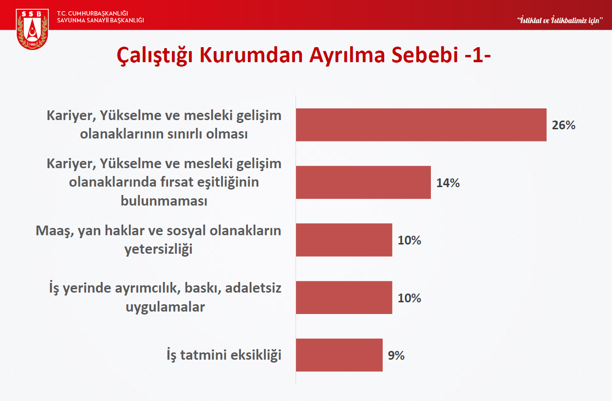 aselsan anket 9