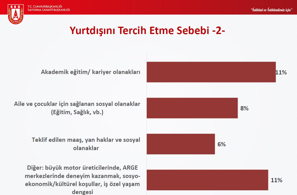 aselsan anket 12