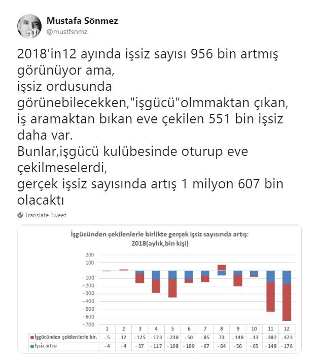 Mustafa Sönmez2.jpg
