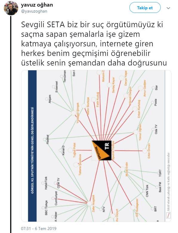 Yavuz Oğhan tweet.JPG