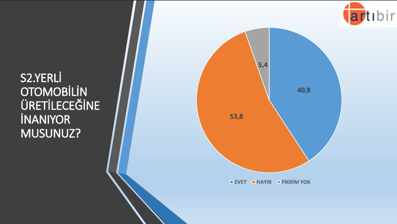 yerli otomobil anket.jpg