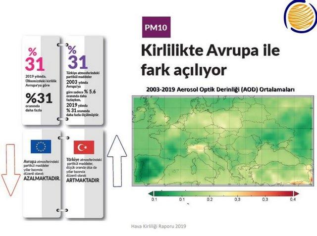 hava kirliliği raporu3.jpg
