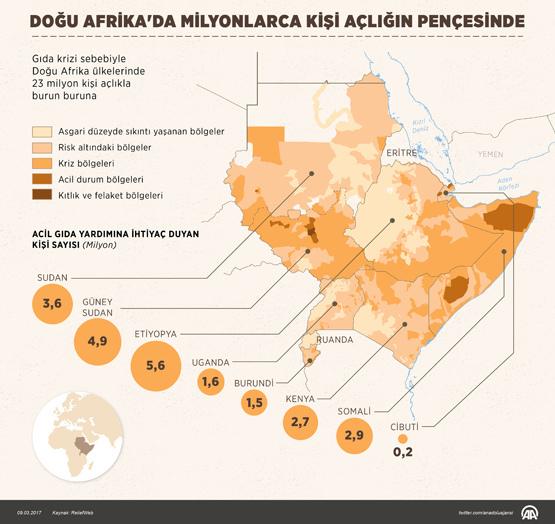 Grafik-2017-03-dogu_afrika.jpg