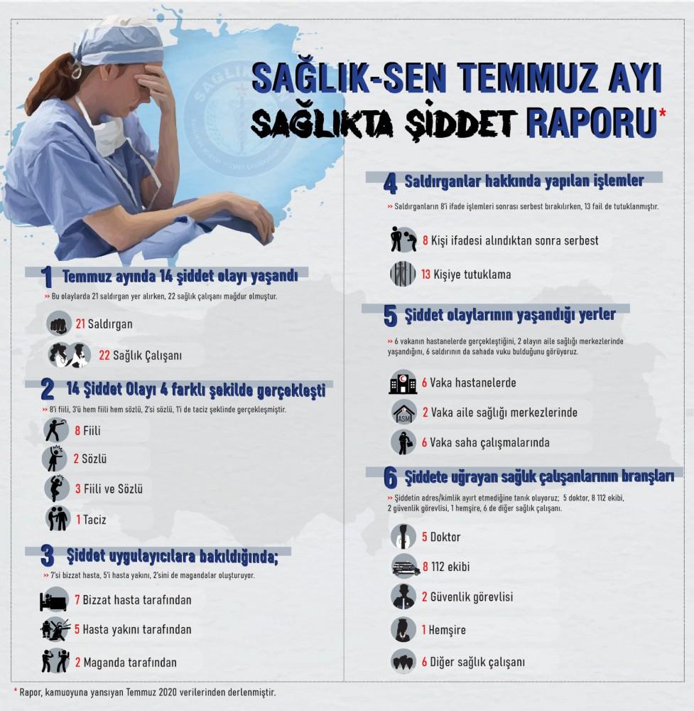 sağlıkta_şiddet_raporu_basın.jpg