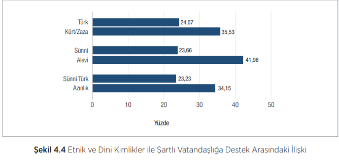 etnikgrubagörevatandaşlık.PNG