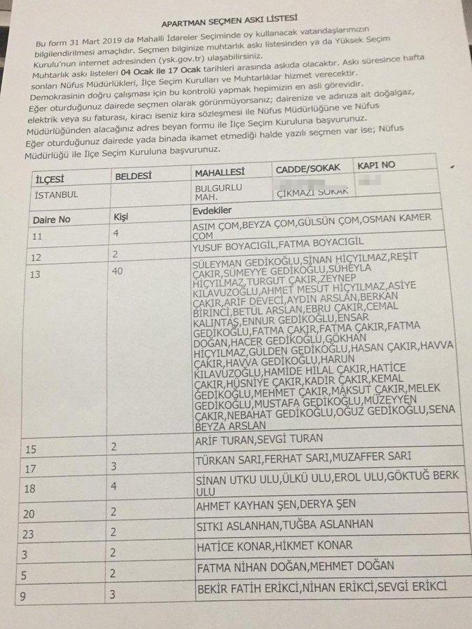 seçmen listesi1