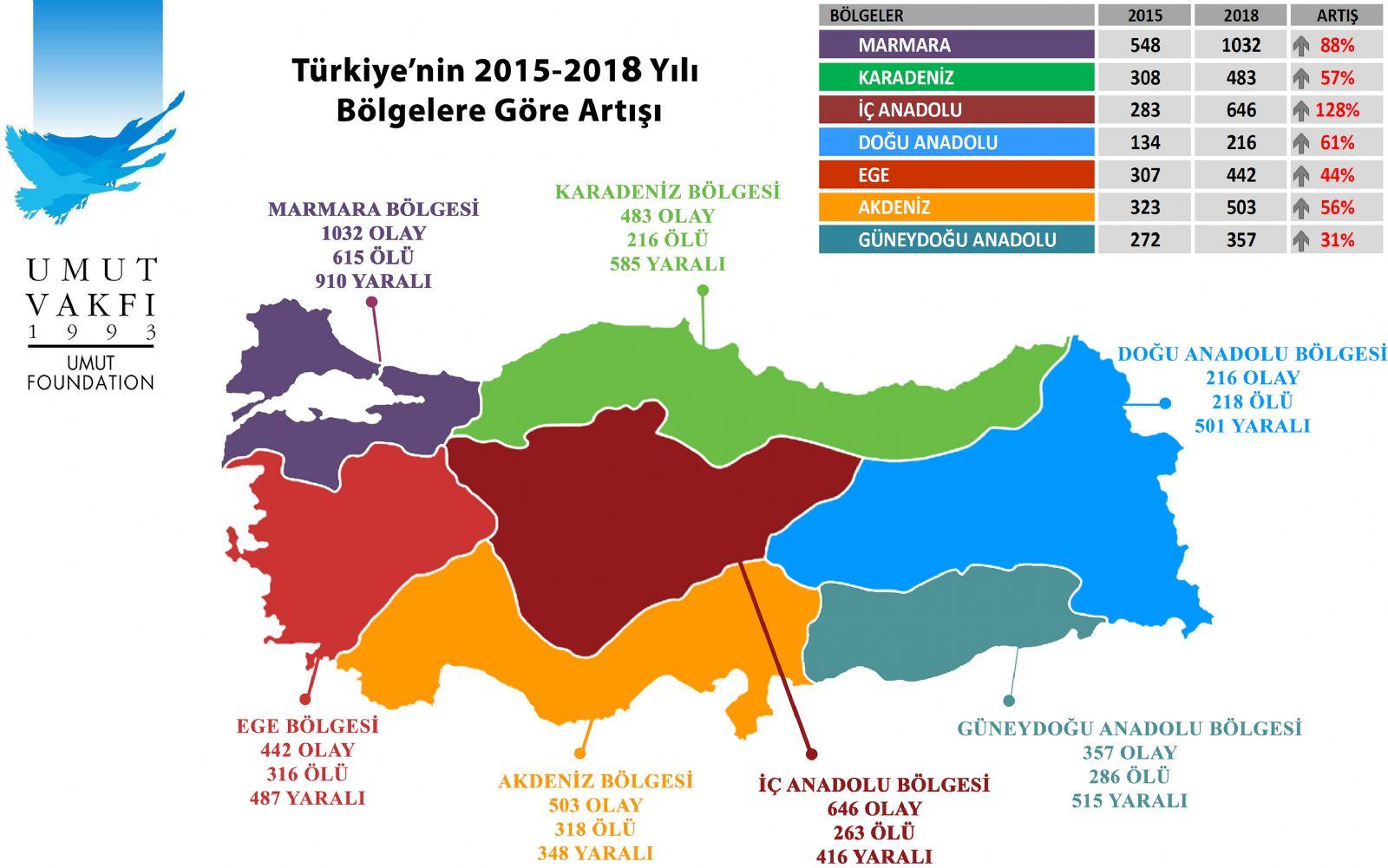 TURKIYE SILAHLI SIDDET HARITASI-2018-K.png